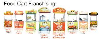 Foodcart Presentation Looks